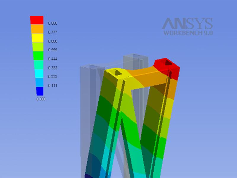 2.4 Berechnungen und Simulationen - Tools und Berechnungsprogramme
